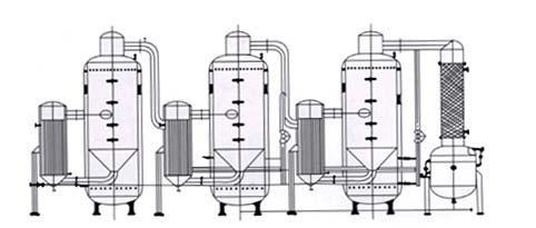 有机溶剂回收系统 工艺简图